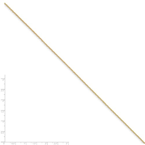 Chisel Yellow Rhodium over Brass 1.70mm Plated Fancy Chain